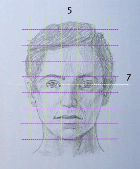 Как нарисовать портрет-Анфас