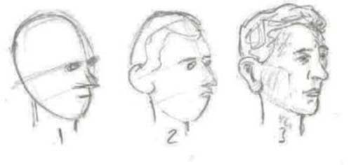 Как рисовать лицо человека – поэтапная инструкция